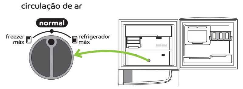 Geladeira Consul CRM55 - controle circulação ar