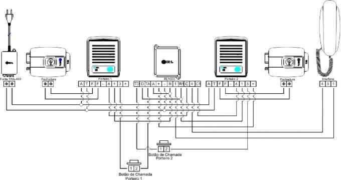 Porteiro Eletrônico F9 AZ01 HDL