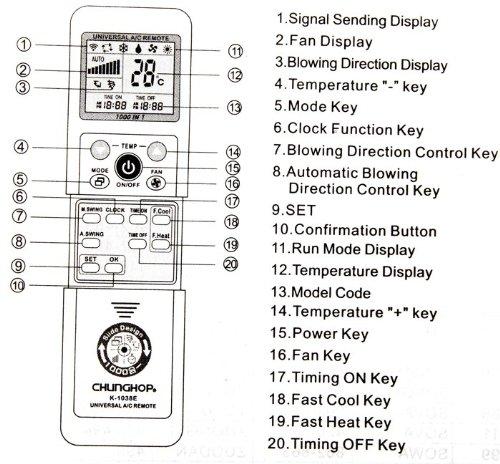 Telecomando universale condizionatore climatizzatore con