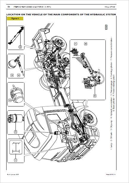 Fiat 500 2008 mechanical manual
