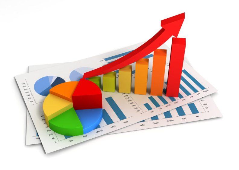 digital marketing company growth