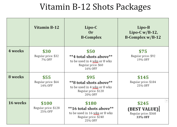 b12 packages
