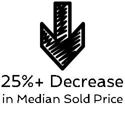 25 percent decrease median price Austin neighborhoods