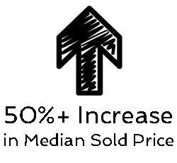 50 percent increase median price Austin neighborhoods