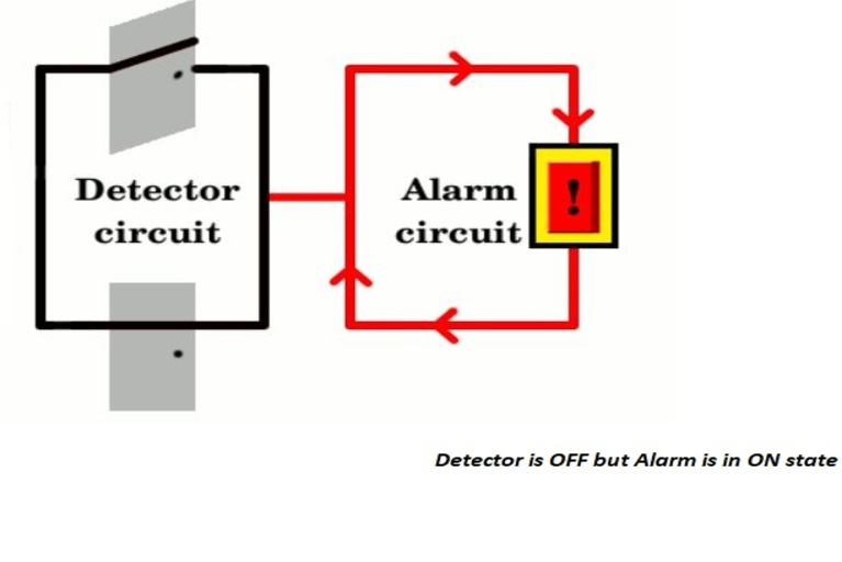 Detector OFF and Alarm ON