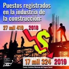 Aumenta el desempleo en la industria de la construcción
