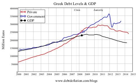 Elgar Debates: Lessons from Greece