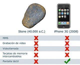 https://i0.wp.com/elgeek.com/wp-content/uploads/2008/10/piedra-vs-iphone-3g.jpg