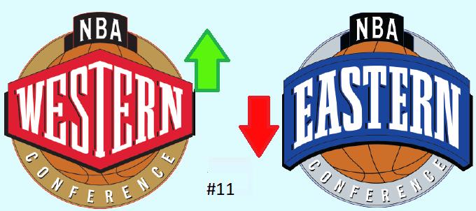 'Pick & Roll' #11: ¡Ha comenzado la NBA!