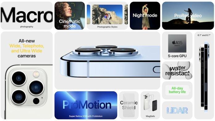 Características de la cámara del iPhone 13 Pro y Pro Max.   Fuente: Apple