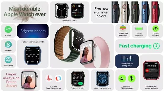 Resumen de las características del Apple Watch Series 7.   Fuente: Apple