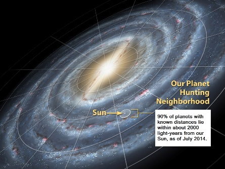 Planet_Discovery_Neighbourhood_in_Milky_Way_Galaxy