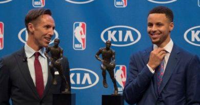 Ranking de los equipos por su relación de MVP con Títulos de la NBA