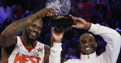 más veces MVP del All Star