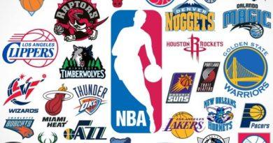 El Ranking de los 20 Logos más bonitos de equipos de la NBA