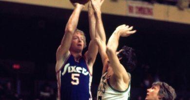 Tom Van Arsdale más partidos ha jugado en la NBA sin jugar Playoffs