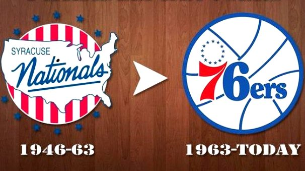 Philadelphia 76ers Nationals