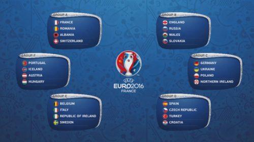 euro-2016-groupes
