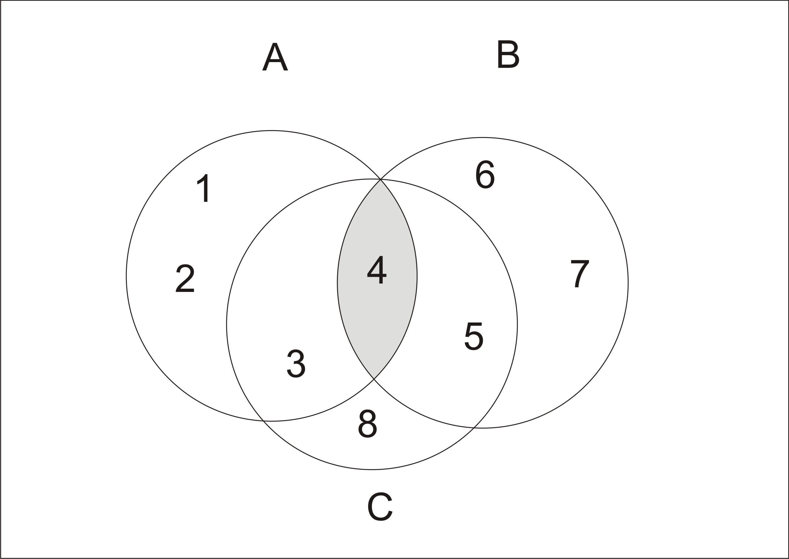 Diagram Venn As Suri Dan Ibf