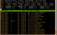 Con Gmail y Chemical minimizados ordenando por consumo de CPU