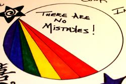 There are no mistakes!