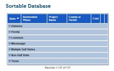 Restoration Projects Database