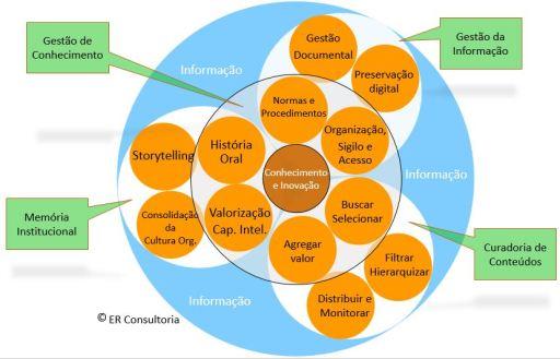 metodologia_ER_v03