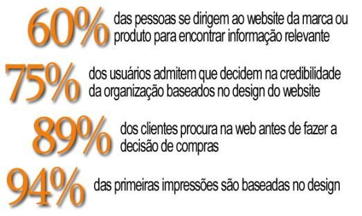 tabela-web