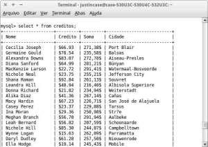 captura de tela da listagem da tabela no MySQL