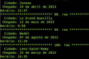 Como formatar a exibição de datas e horas no MySQL.