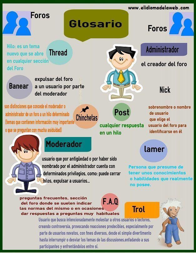 Vocabulario para usar en un foro