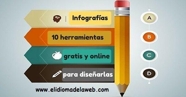 Infografías herramientas gratuitas online