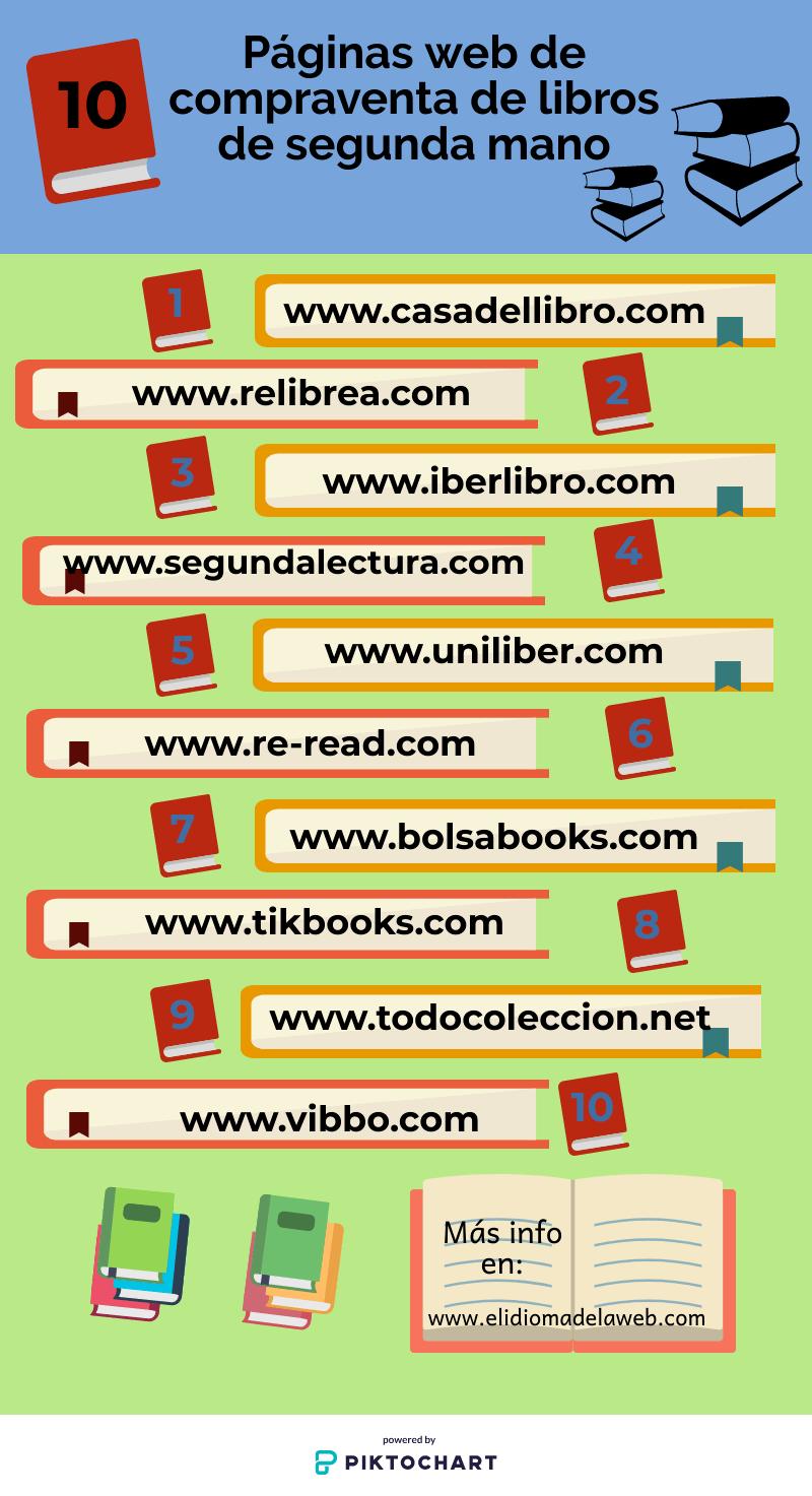 compraventa de libros de segunda mano por Internet
