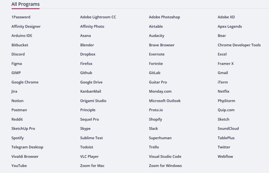 atajos teclado de aplicaciones populares