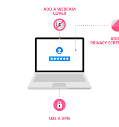 privacy essential steps infographic [ 1200 x 675 Pixel ]