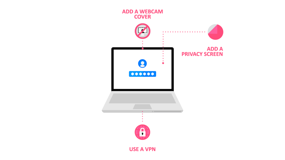 medium resolution of privacy essential steps infographic