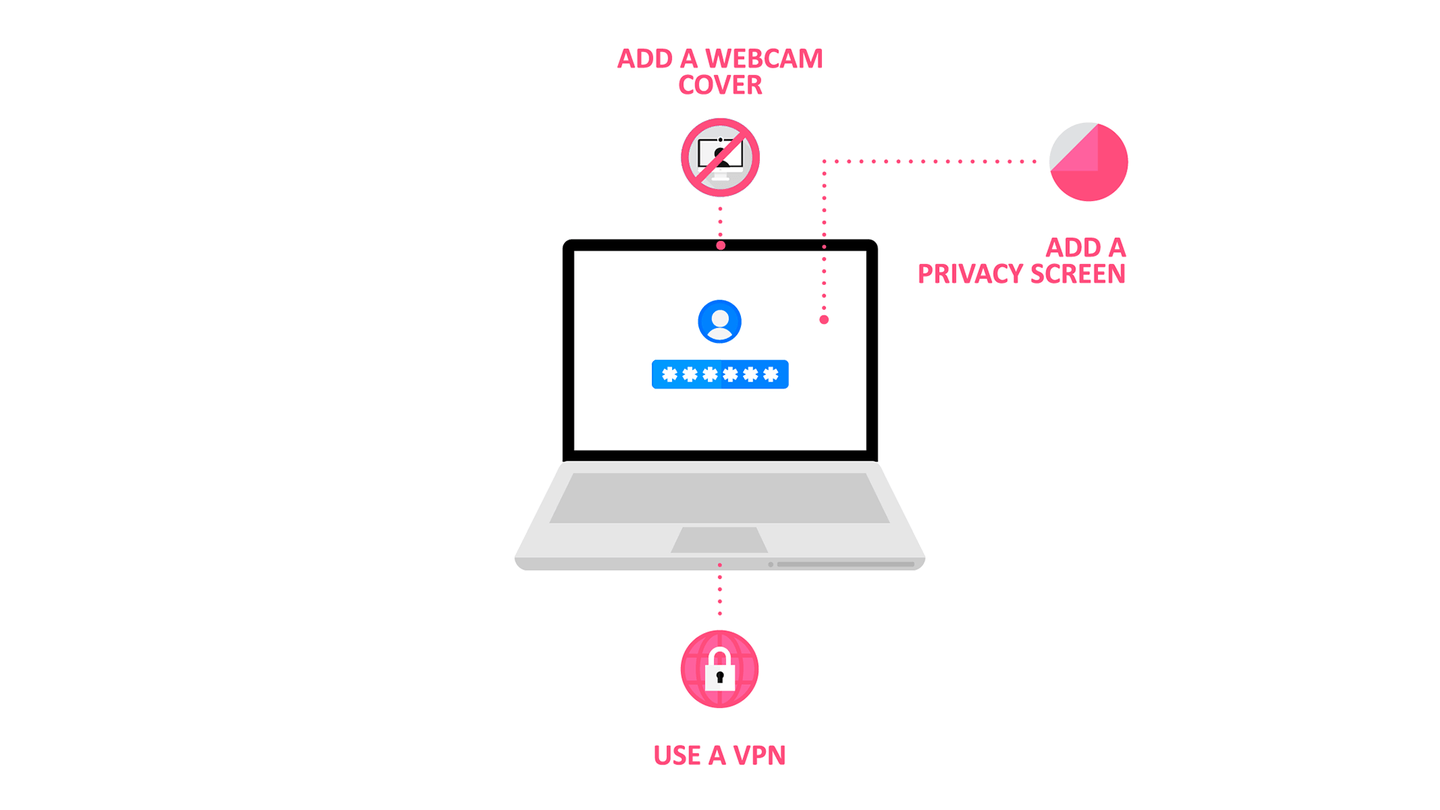 hight resolution of privacy essential steps infographic
