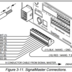 Federal Signal Pa300 Siren Wiring Diagram 1974 Corvette Great Installation Of Ta Elightbars Rh Org