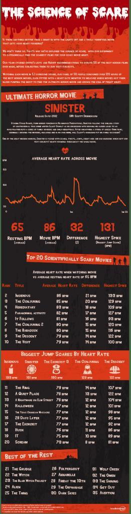 películas terroríficas