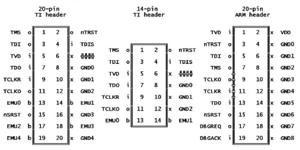 [Resolved] TM4C1294NCPDT: JTAG interface for programming