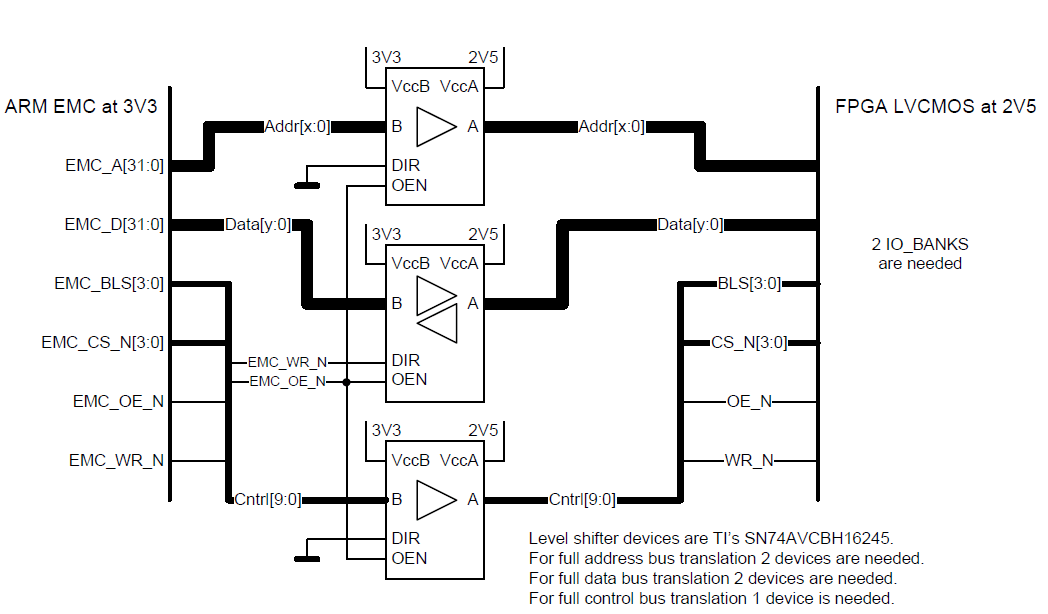 Connect a ARM Microcontroller to a FPGA using its Extended