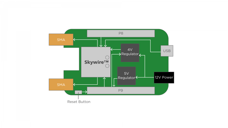 Power Supply Block Diagram Source Abuse Report Switching Power Supply