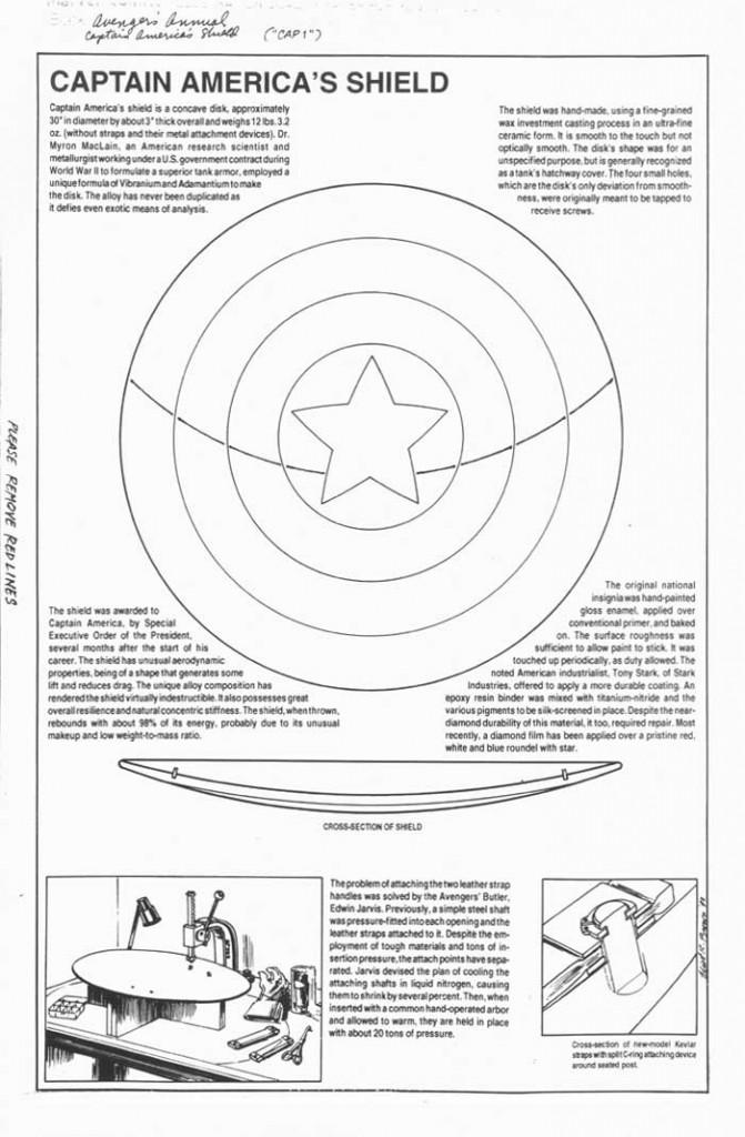 Eliot R Brown » Blog Archive » Captain America's Shield