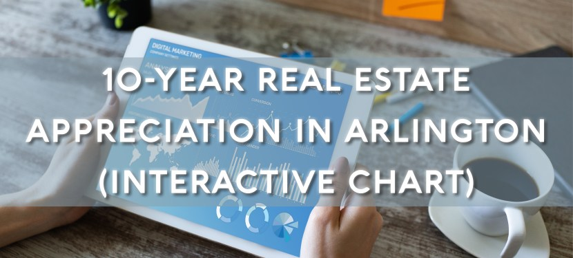 10-Year Real Estate Appreciation in Arlington (Interactive Chart)