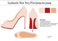louboutin-pumps_GRACEDENNEHY