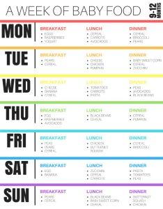 Feeding adelaide month sample baby schedule by boston mom blogger elisabeth also life mcknight rh elisabethmcknight