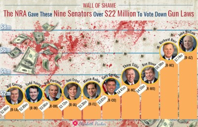 2015.12.06 - NRA Paid These Senators Millions to Vote Down Gun Laws