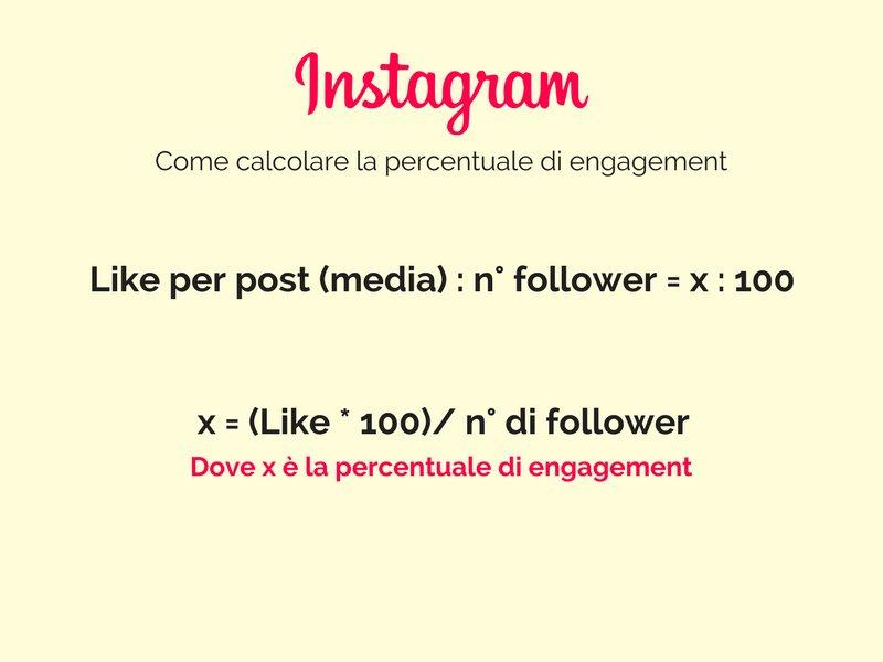 Algoritmo Instagram calcolo engagement