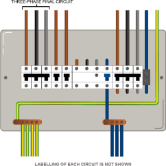 3 Phase 5 Pin Plug Wiring Diagram Uk R33 Gtst Stereo New Cable Colour Code For Electrical Installations