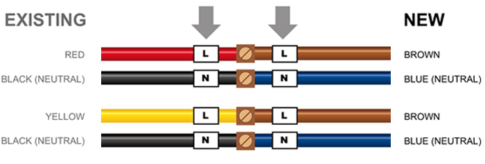 Electrical Wiring Colour Code Ireland